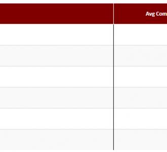 Lacrosse Analytics