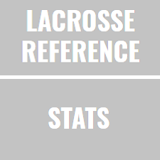 Time of Possession – D1 Women – Lacrosse Reference