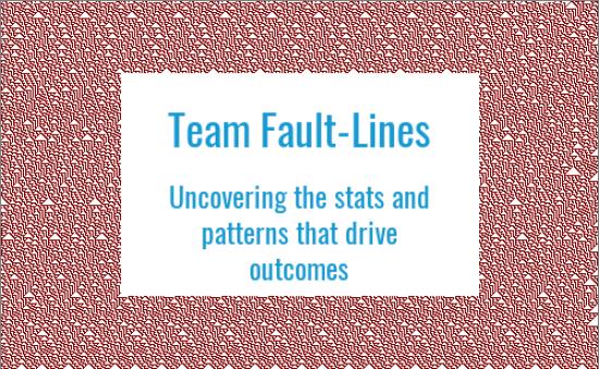 Lacrosse Analytics - Player Outcome Splits